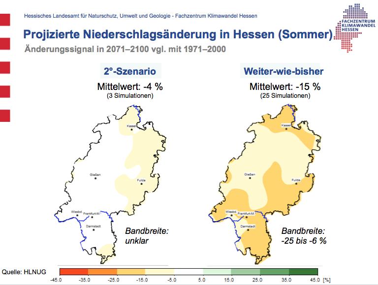 Niederschlagsänderungen Hessen